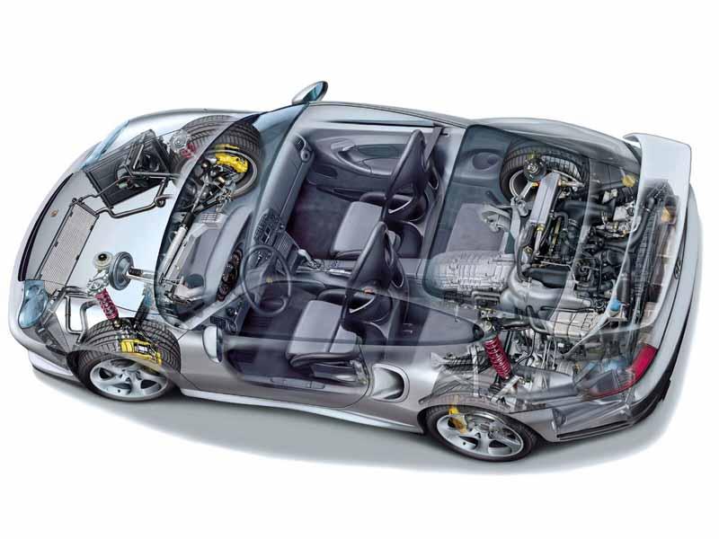 تصویر باکیفیت از سیستم داخلی ماشین